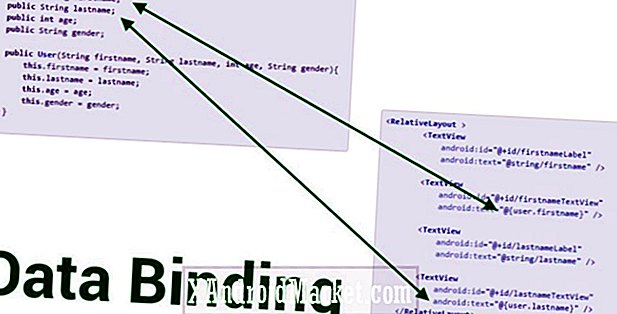 Datainbindning i Android