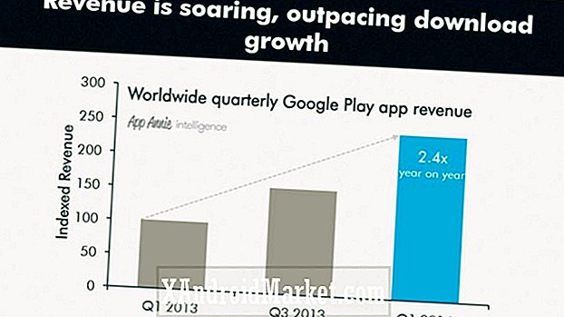 Google Play Store en 2014 - Makin 'it rain