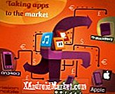 App markeder for mobil software har skåret time-to-market 60%
