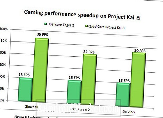 Tegra 3 Prosjekt Kal-El Benchmarks Revealed - Ikke Quad Core - Det er Quintuple Core!