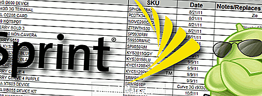 Lækte Sprint Rapport Hints Flere Android Devices Coming