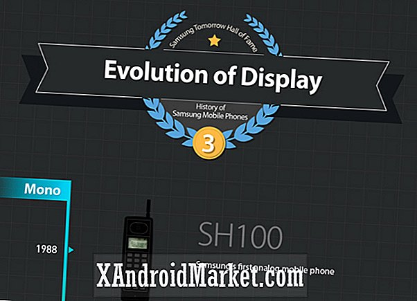 """Fra mono til Galaxy Note 3: Samsungs """"Evolution of Display"""" infographic"""