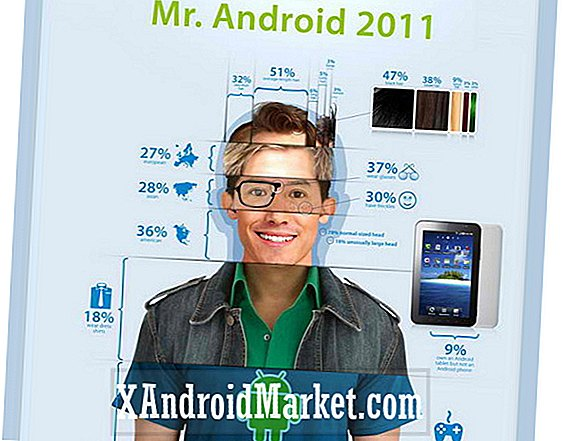 Quiz: Er du Mr. Android 2011?