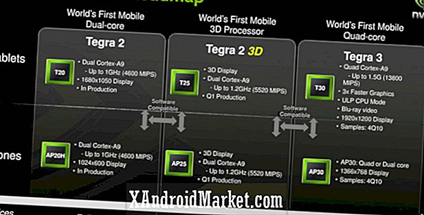 Nvidias Tegra 3 CPU, kanskje Android's Ace Against Apples A5