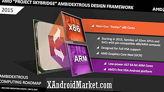 AMD annonce le premier chipset Android officiel: à quel point le Cortex A53 / A57 sera-t-il bon?
