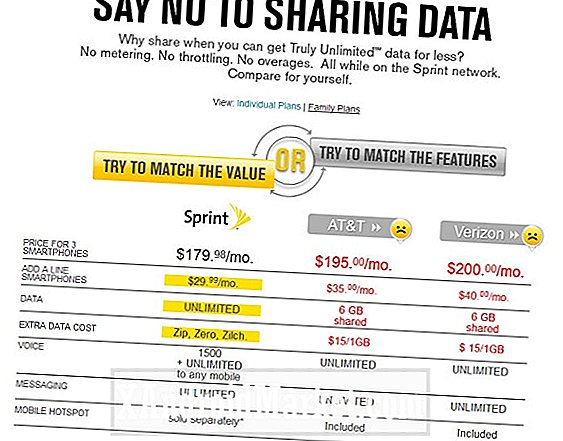 El anuncio de datos ilimitados de Sprint se burla de AT&T y Verizon [Video]