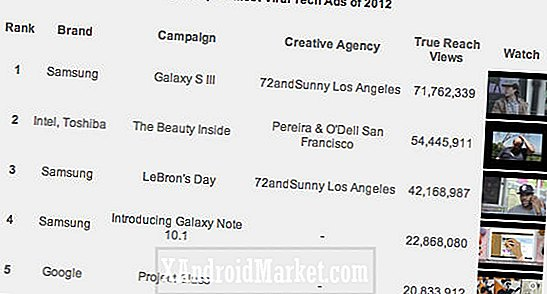Le Samsung Galaxy S3 vs iPhone 5 de Samsung est la publicité tech la plus virale de 2012