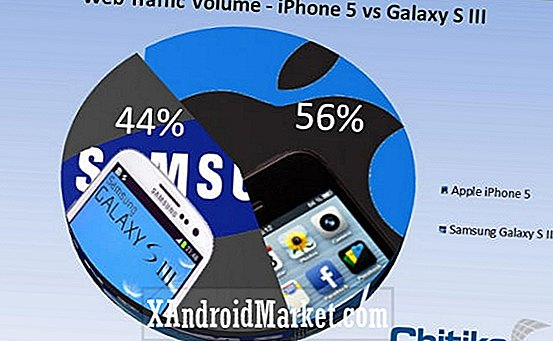 iPhone 5 vs Galaxy S3 - Le smartphone iOS 6 bat le phare d'Android dans le trafic Web