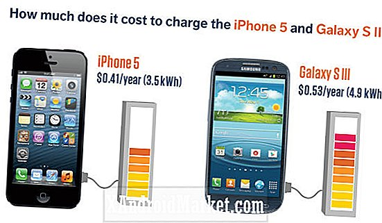 iPhone 5 vs Galaxy S3: ¿cuánto cuesta cargarlos?