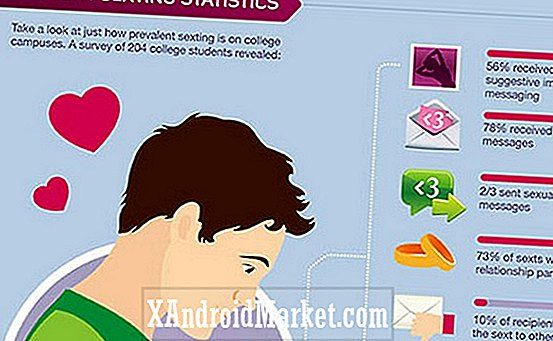 Ikke NSWF: Sexting og College Student [Infographic]